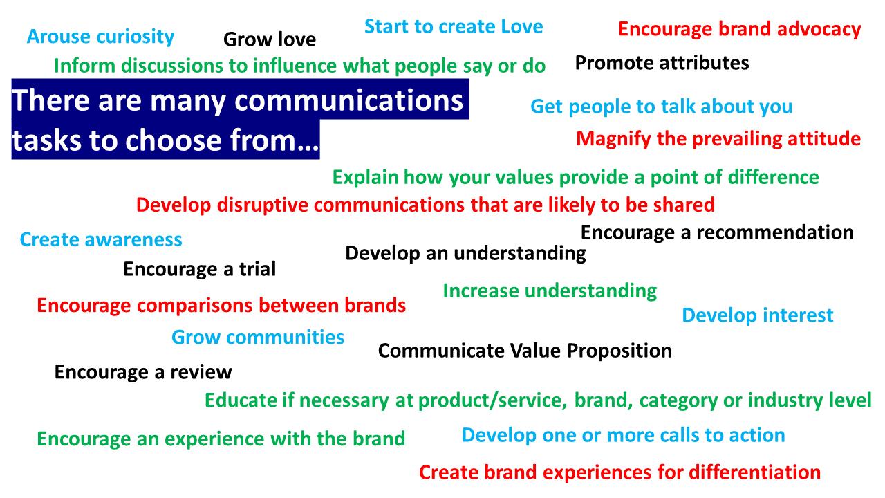 Communications Tasks